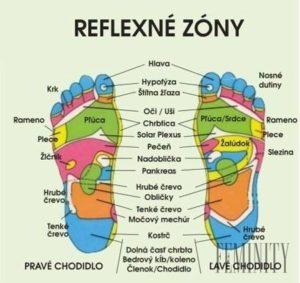 reflexna-masaz-body-zdravie-76028